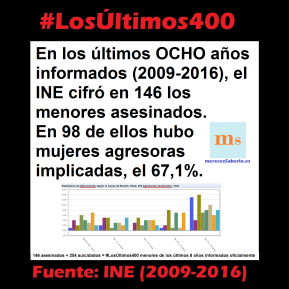 2009-2016 ultimos 8 años 98 de 146