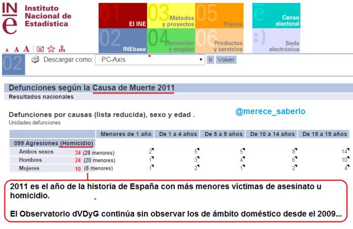 homicidios menores19años. 2011