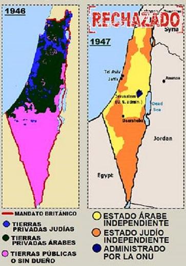 tierras israel